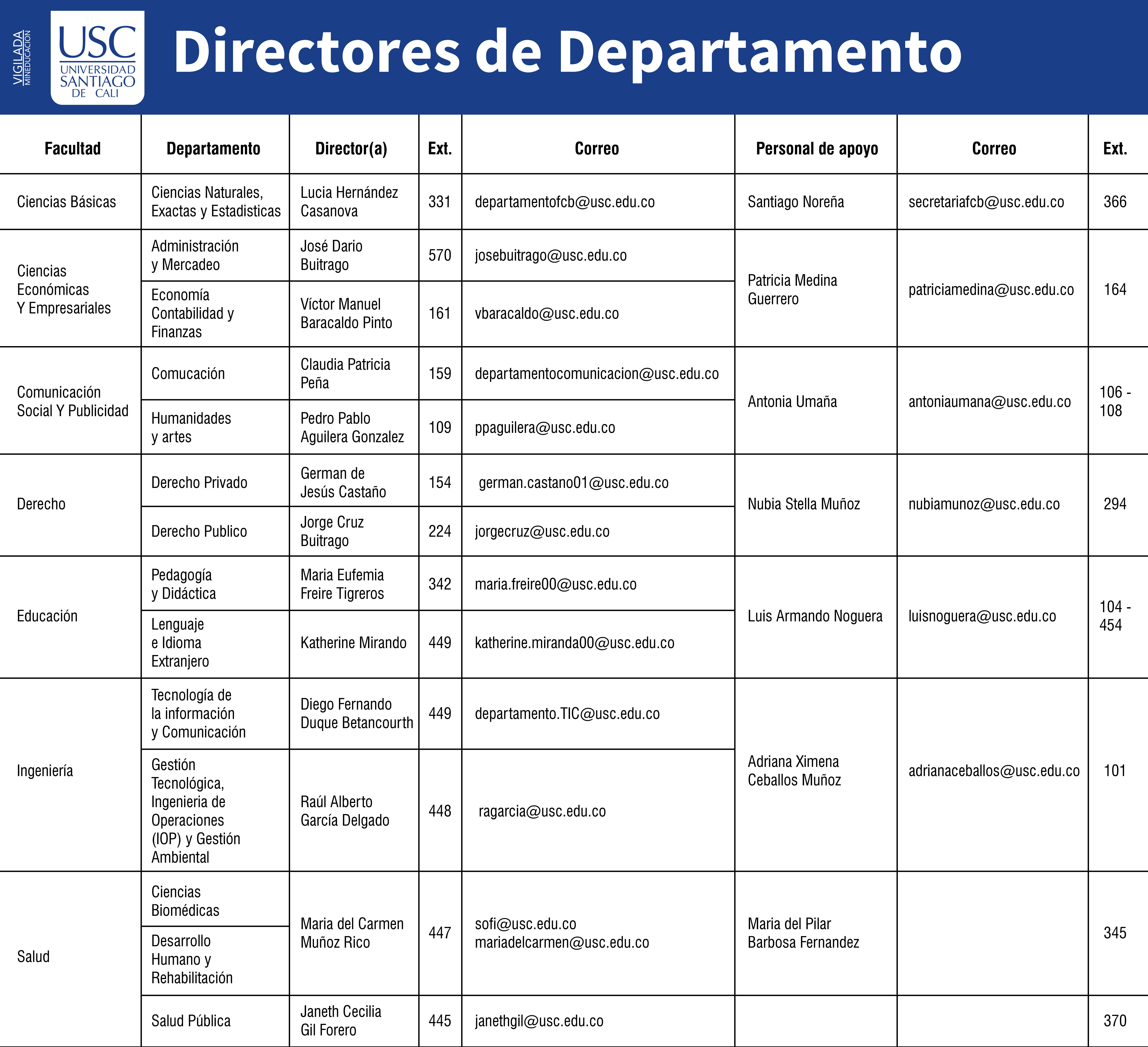 Directores De Departamento 01 3