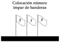 BanderasProtocolo