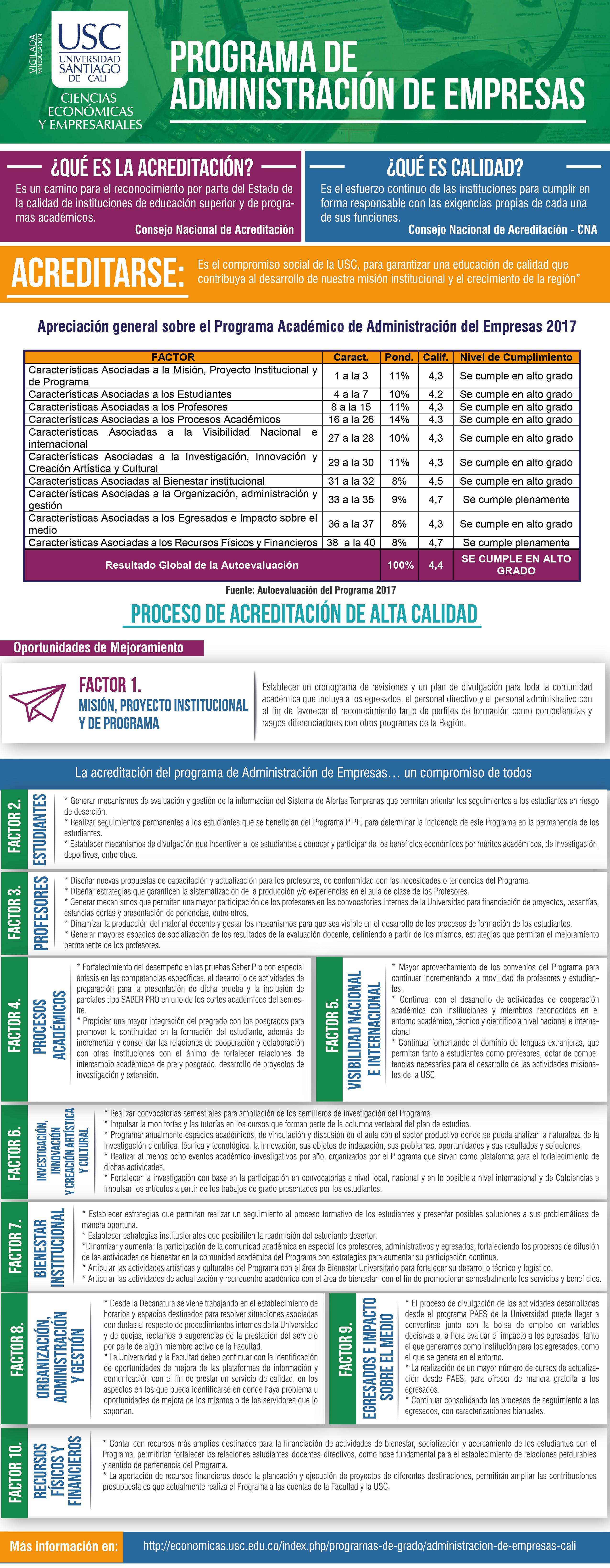 Administracion De Empresas FactoresUSC 01 01