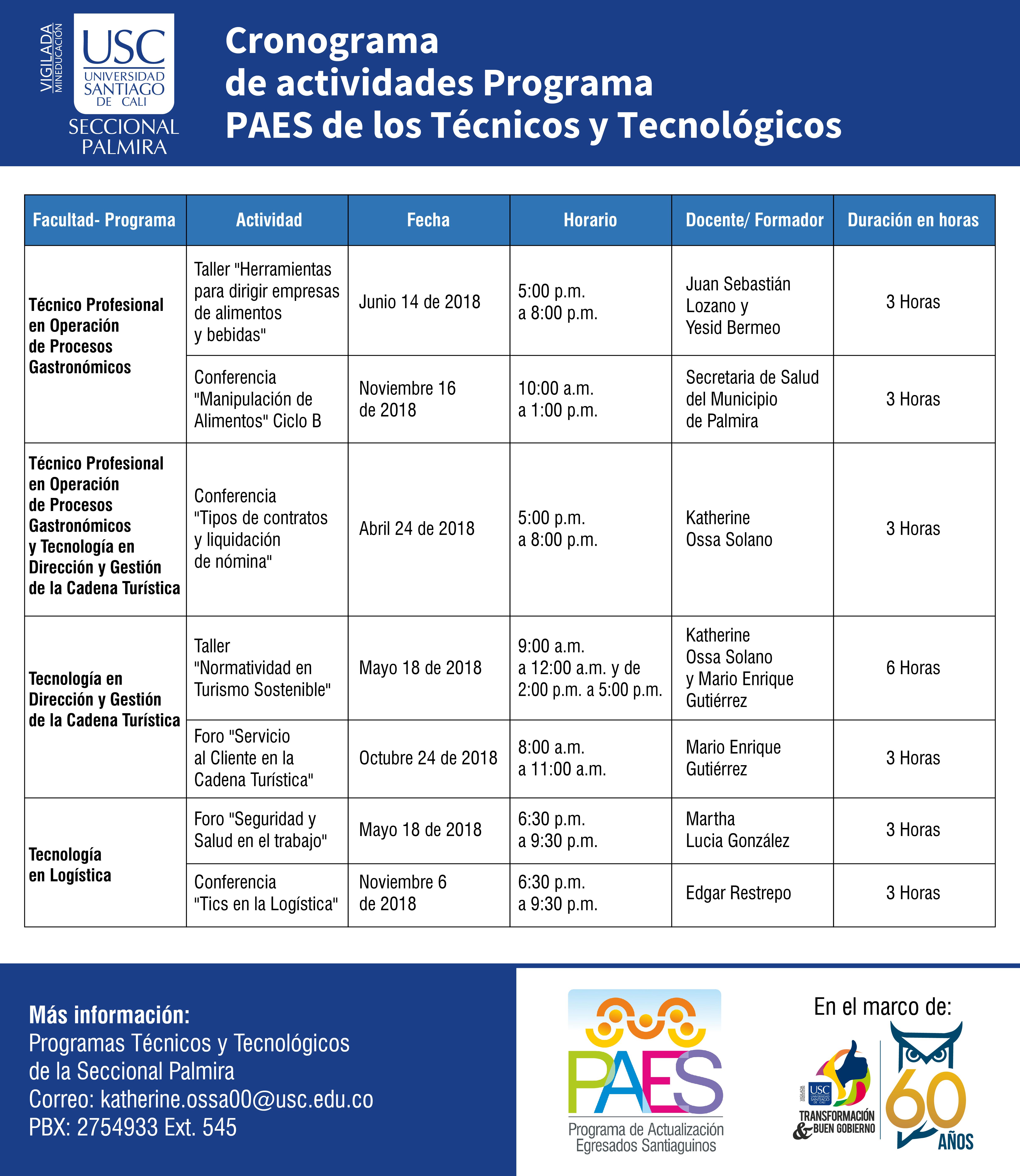 Cronograma De Actividades Programa PAES De Los T Y T 02