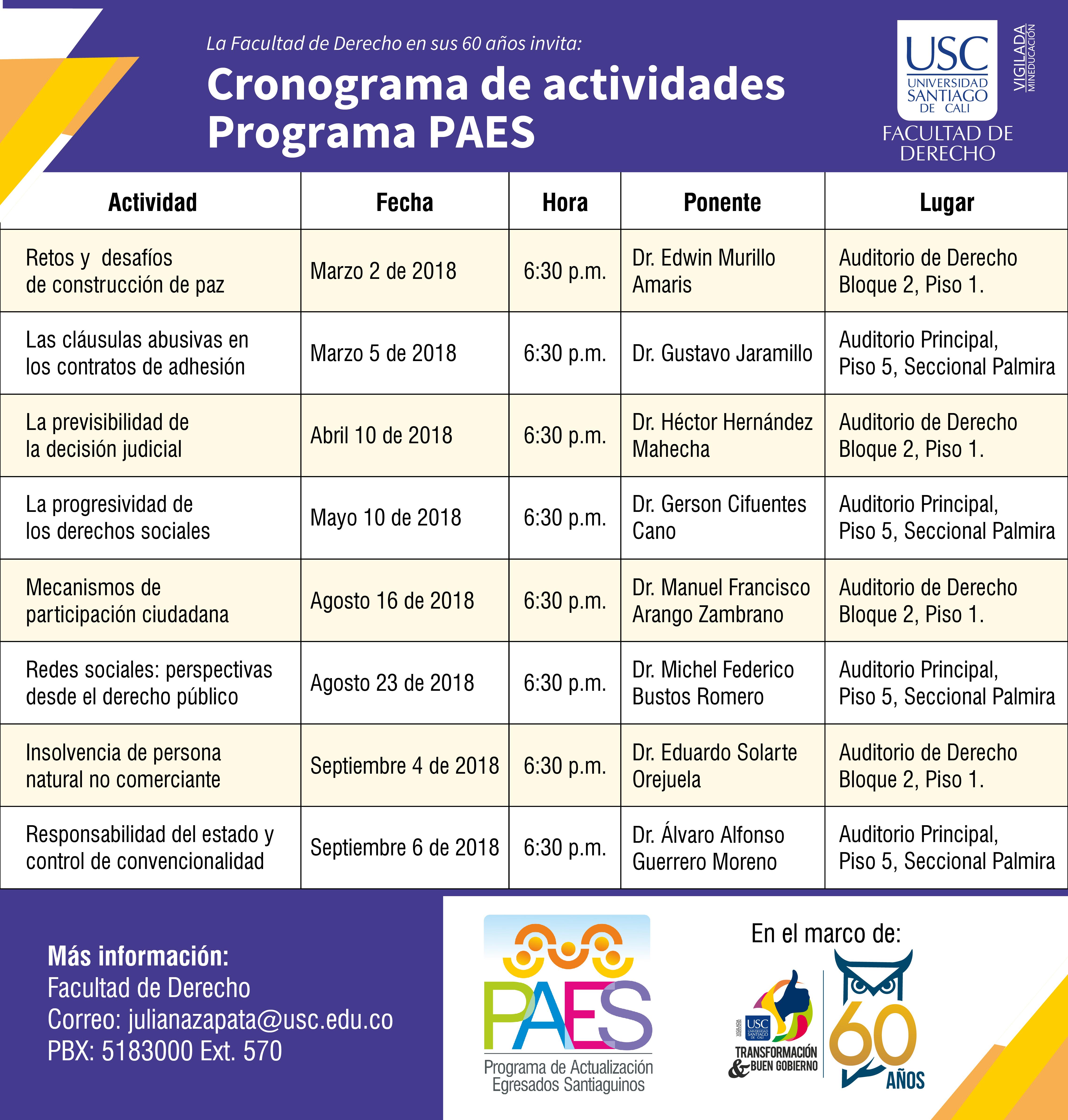Cronograma De Actividades Programa PAES 02